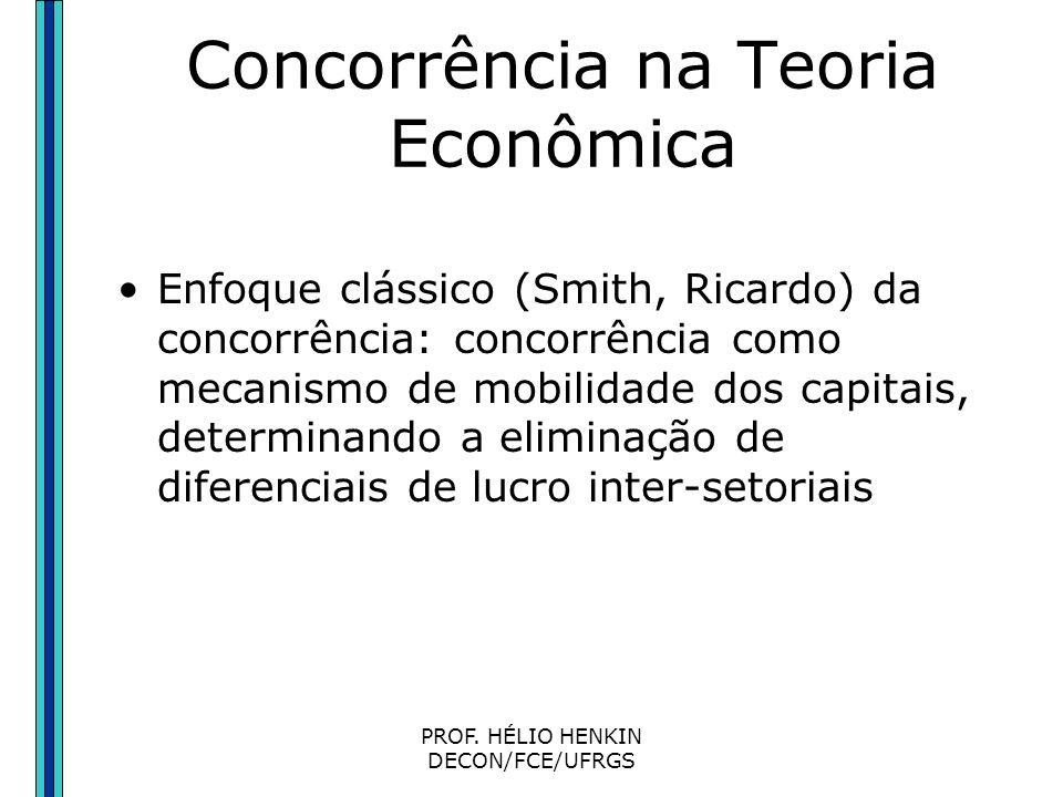 PROF. HÉLIO HENKIN DECON/FCE/UFRGS Concorrência na Teoria Econômica Economia clássica e neoclássica: enfoques de concorrência Teoria shumpeteriana: Te