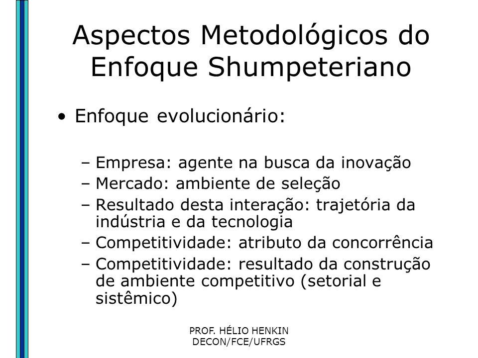 PROF. HÉLIO HENKIN DECON/FCE/UFRGS Aspectos Metodológicos do Enfoque Shumpeteriano No enfoque shumpeteriano, não faz sentido a noção de lucros normais