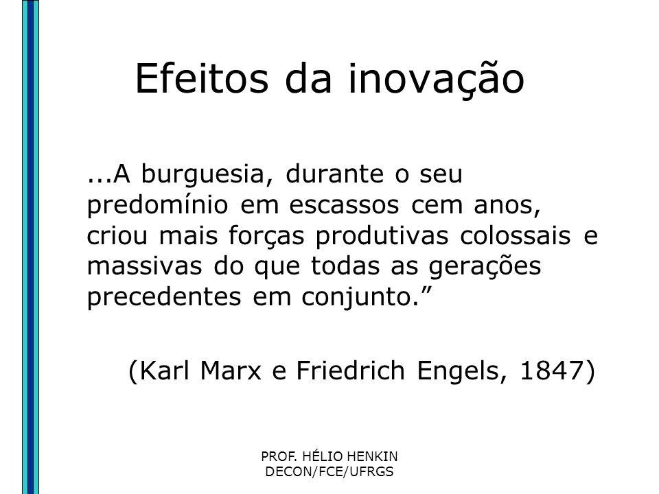 PROF. HÉLIO HENKIN DECON/FCE/UFRGS Efeitos da inovação A burguesia (i. e., o capitalismo) não pode existir sem constantemente revolucionar os instrume