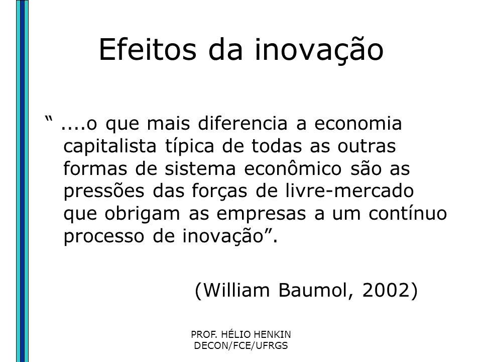 PROF. HÉLIO HENKIN DECON/FCE/UFRGS Efeitos da inovação...A burguesia, durante o seu predomínio em escassos cem anos, criou mais forças produtivas colo