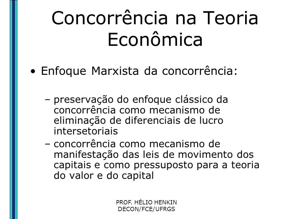 PROF. HÉLIO HENKIN DECON/FCE/UFRGS Concorrência na Teoria Econômica Enfoque clássico (Smith, Ricardo) da concorrência: concorrência como mecanismo de