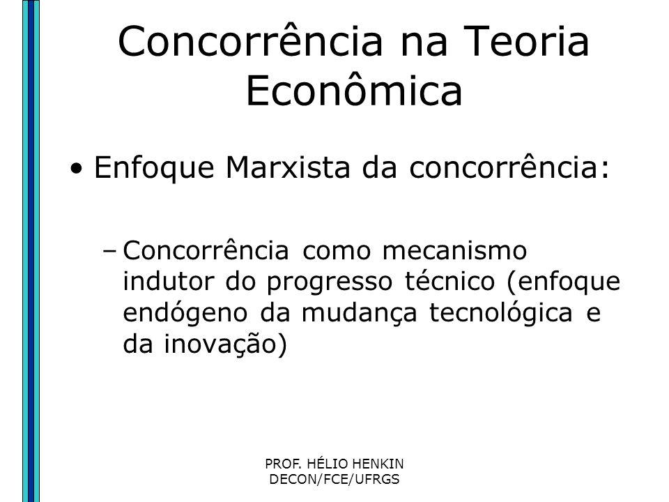 PROF. HÉLIO HENKIN DECON/FCE/UFRGS Concorrência na Teoria Econômica Enfoque Marxista da concorrência: –preservação do enfoque clássico da concorrência