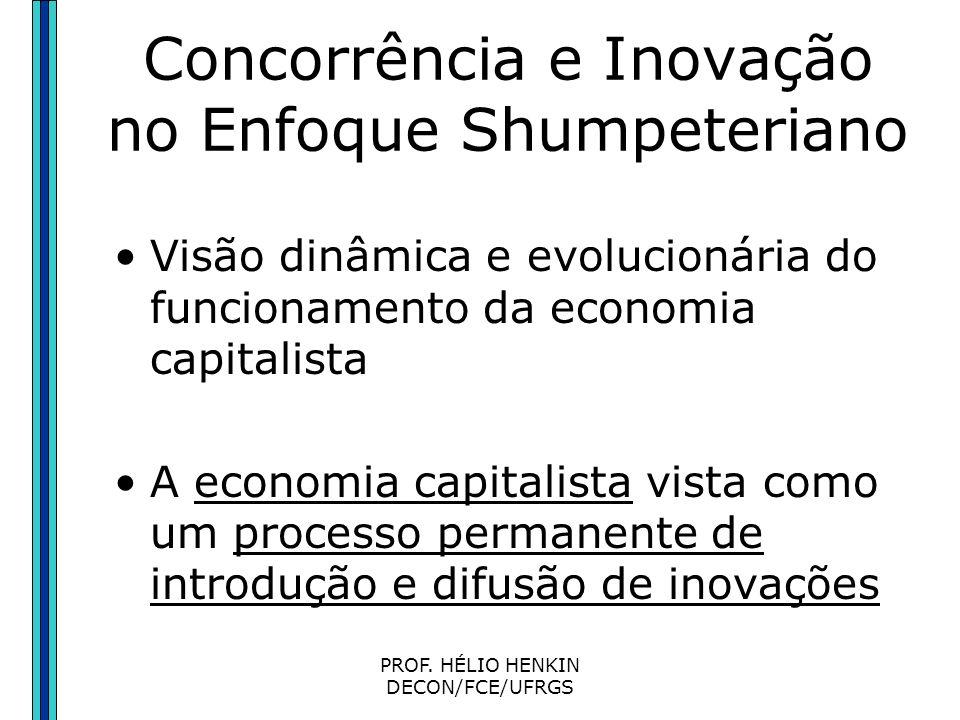 PROF. HÉLIO HENKIN DECON/FCE/UFRGS Concorrência na Teoria Econômica Enfoque neoclássico da concorrência: –Concorrência como mecanismo que, através da