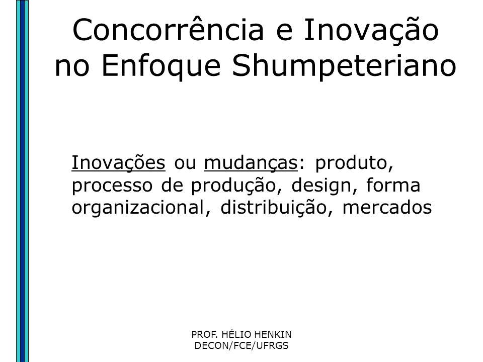 PROF. HÉLIO HENKIN DECON/FCE/UFRGS Concorrência e Inovação no Enfoque Shumpeteriano Visão dinâmica e evolucionária do funcionamento da economia capita