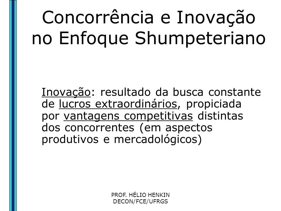 PROF. HÉLIO HENKIN DECON/FCE/UFRGS Concorrência e Inovação no Enfoque Shumpeteriano Inovações ou mudanças: produto, processo de produção, design, form