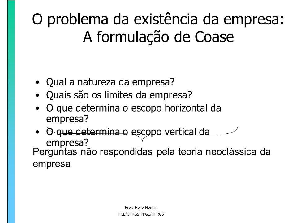 Prof. Hélio Henkin FCE/UFRGS PPGE/UFRGS A teoria neoclássica da empresa Por que os sistemas capitalistas não são caracterizados predominantemente por