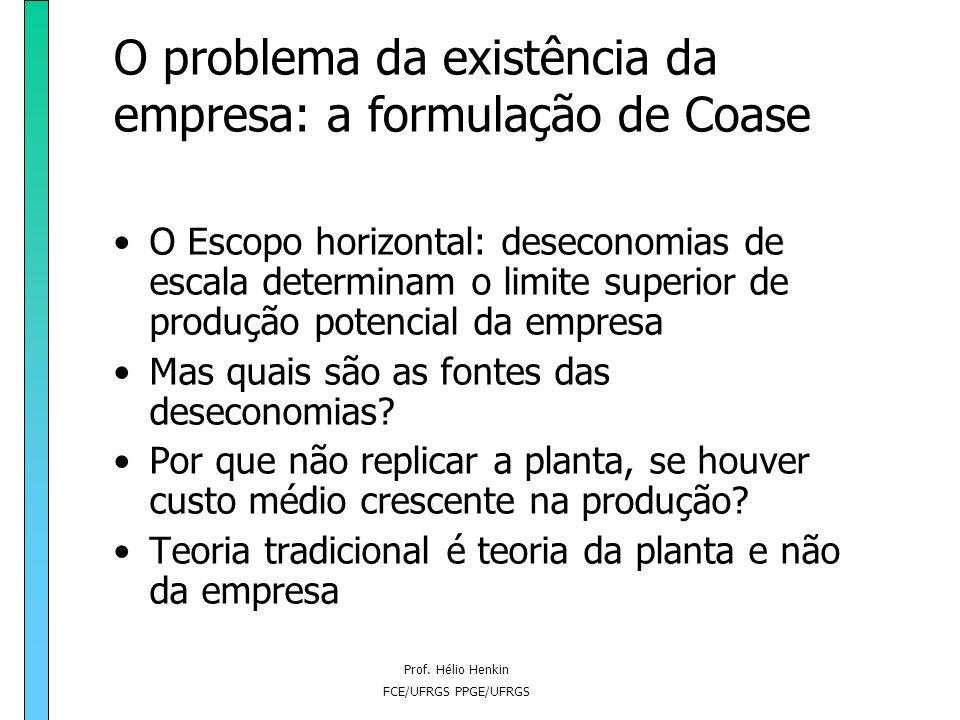 Prof. Hélio Henkin FCE/UFRGS PPGE/UFRGS O problema da existência da empresa: A formulação de Coase Qual a natureza da empresa? Quais são os limites da