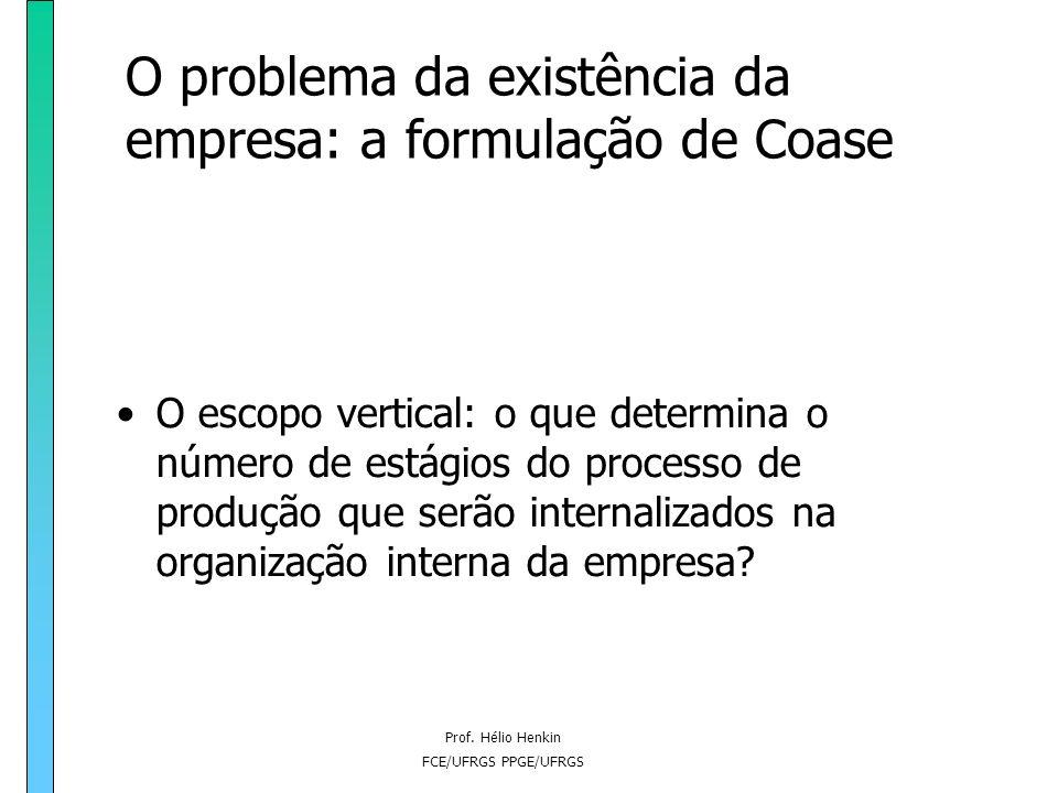 Prof. Hélio Henkin FCE/UFRGS PPGE/UFRGS O problema da existência da empresa: a formulação de Coase COMPONENTES MATÉRIAS PRIMAS SISTEMASMONTAGEMDISTRIB