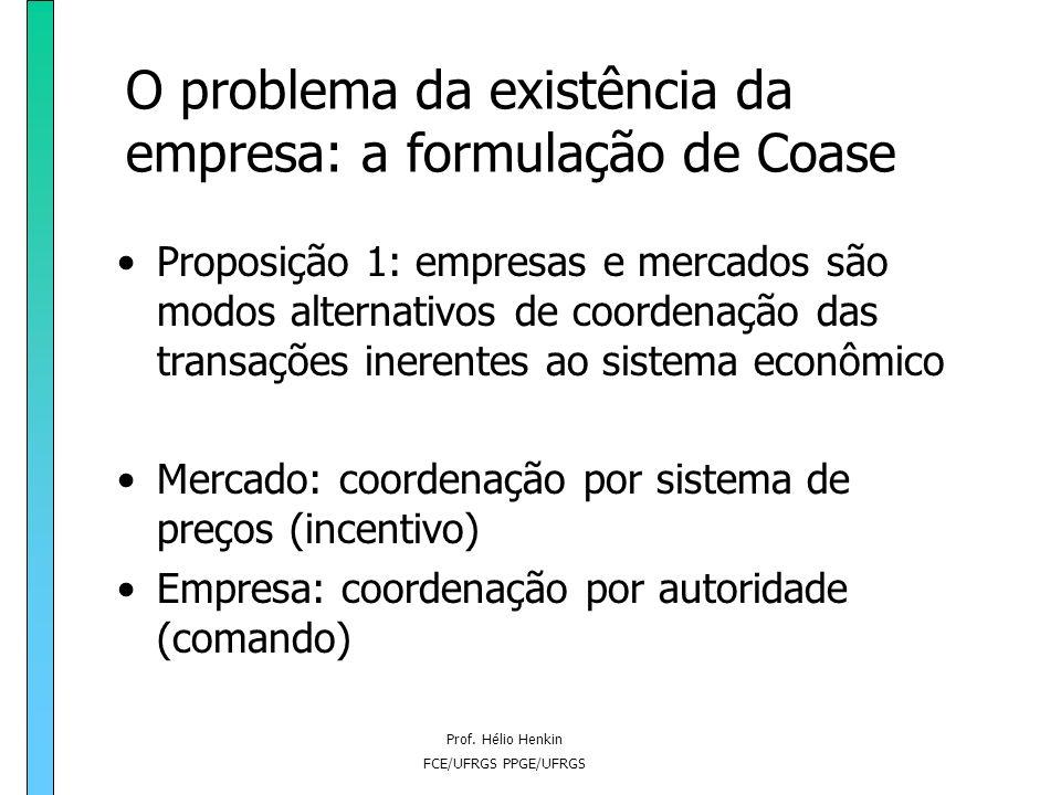 Prof. Hélio Henkin FCE/UFRGS PPGE/UFRGS O problema da existência da empresa: a formulação de Coase A teoria tradicional apenas sustenta que a especial
