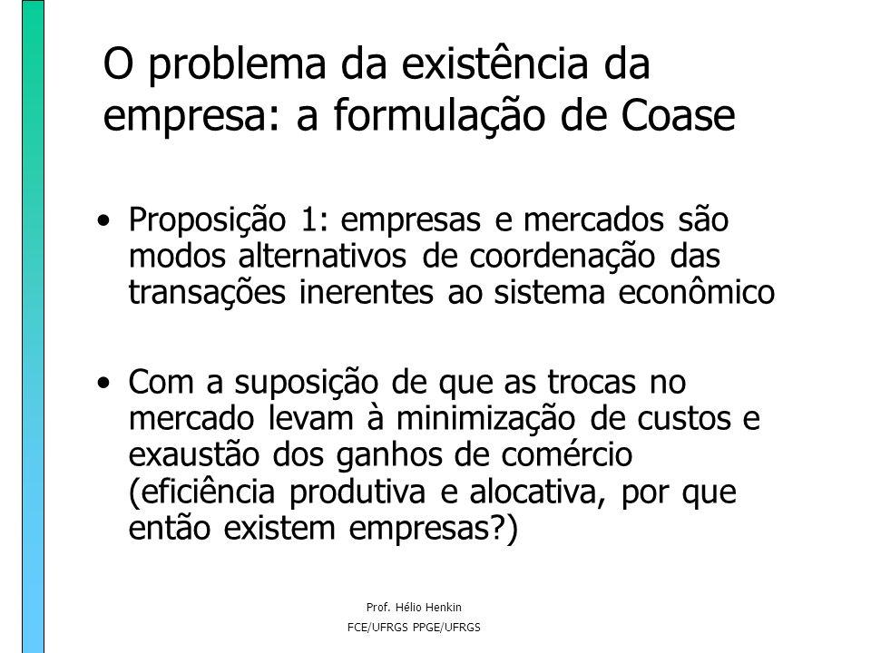 Prof. Hélio Henkin FCE/UFRGS PPGE/UFRGS O problema da existência da empresa: a formulação de Coase Proposição 1: empresas e mercados são modos alterna