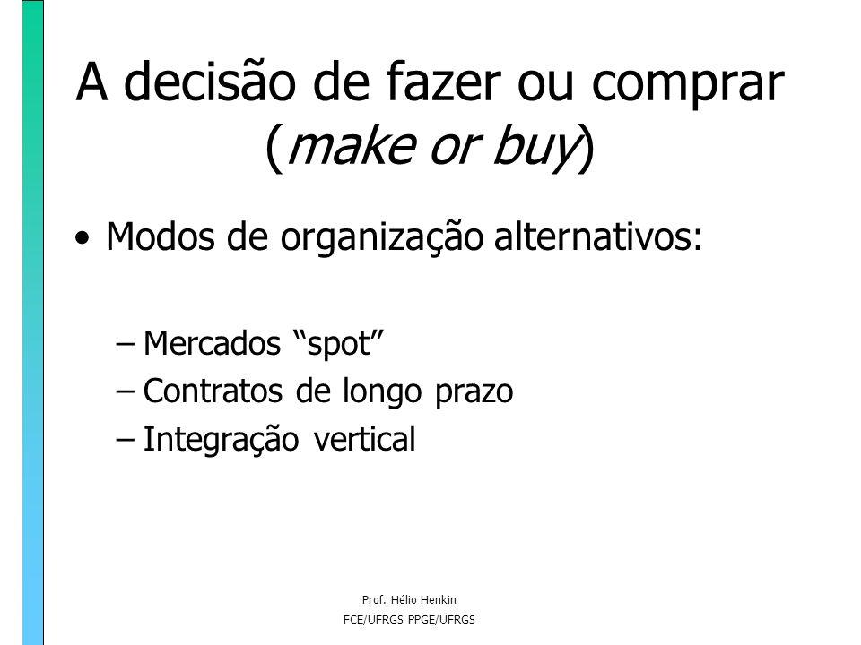 Prof. Hélio Henkin FCE/UFRGS PPGE/UFRGS A decisão de fazer ou comprar (make or buy) MATÉRIAS PRIMAS INSUMO BPRODUTO ACLIENTE