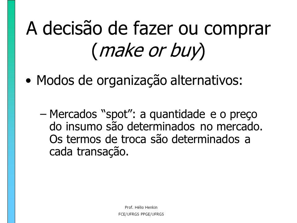 Prof. Hélio Henkin FCE/UFRGS PPGE/UFRGS A decisão de fazer ou comprar (make or buy) Modos de organização alternativos: –Mercados spot –Contratos de lo