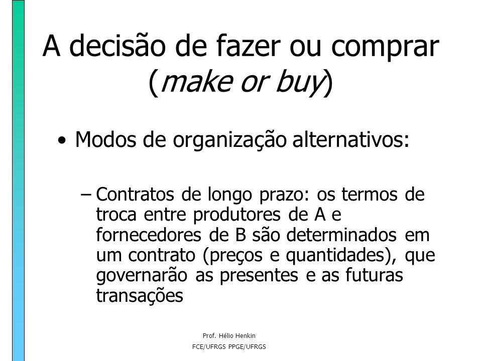 Prof. Hélio Henkin FCE/UFRGS PPGE/UFRGS A decisão de fazer ou comprar (make or buy) Modos de organização alternativos: –Mercados spot: a quantidade e