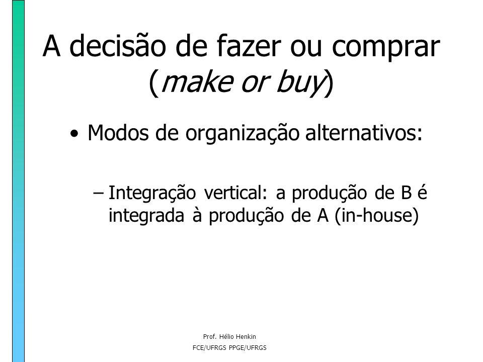 Prof. Hélio Henkin FCE/UFRGS PPGE/UFRGS A decisão de fazer ou comprar (make or buy) Modos de organização alternativos: –Contratos de longo prazo: os t