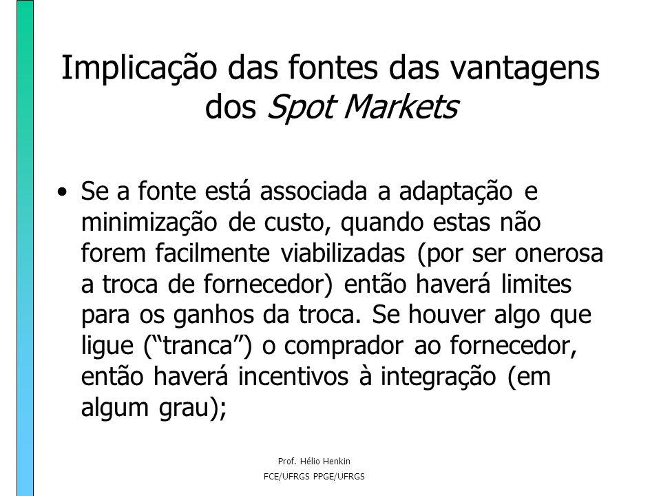 Prof. Hélio Henkin FCE/UFRGS PPGE/UFRGS SPOT MARKETS Vantagens: 3) Economias escala: Se há economias de escala, é vantajoso fazer outsourcing quando a