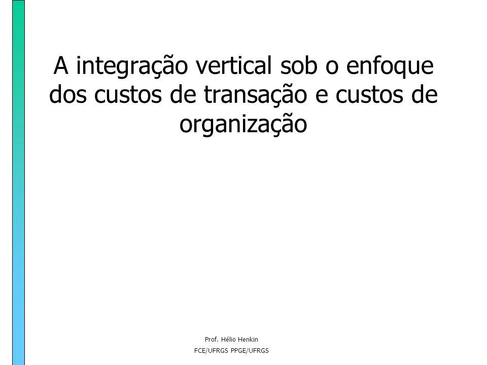 Prof. Hélio Henkin FCE/UFRGS PPGE/UFRGS Especificidade de ativos Especificidade de ativos físicos; Especificidade de localização; Especificidade de re