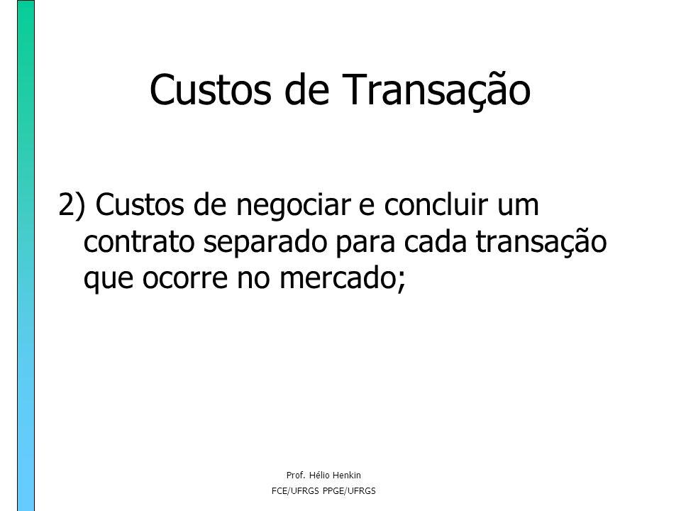 Prof. Hélio Henkin FCE/UFRGS PPGE/UFRGS Custos de Transação 1) Custo de descobrir quais são os preços relevantes para se estabelecer determinadas esco