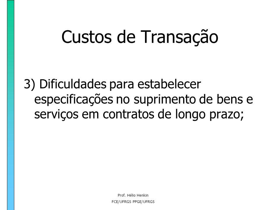 Prof. Hélio Henkin FCE/UFRGS PPGE/UFRGS Custos de Transação 2) Custos de negociar e concluir um contrato separado para cada transação que ocorre no me