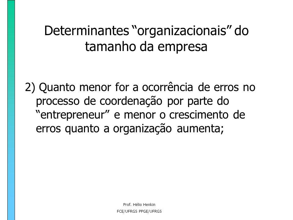 Prof. Hélio Henkin FCE/UFRGS PPGE/UFRGS Determinantes organizacionais do tamanho da empresa 1) Quanto menor for o custo de organização e mais lento fo