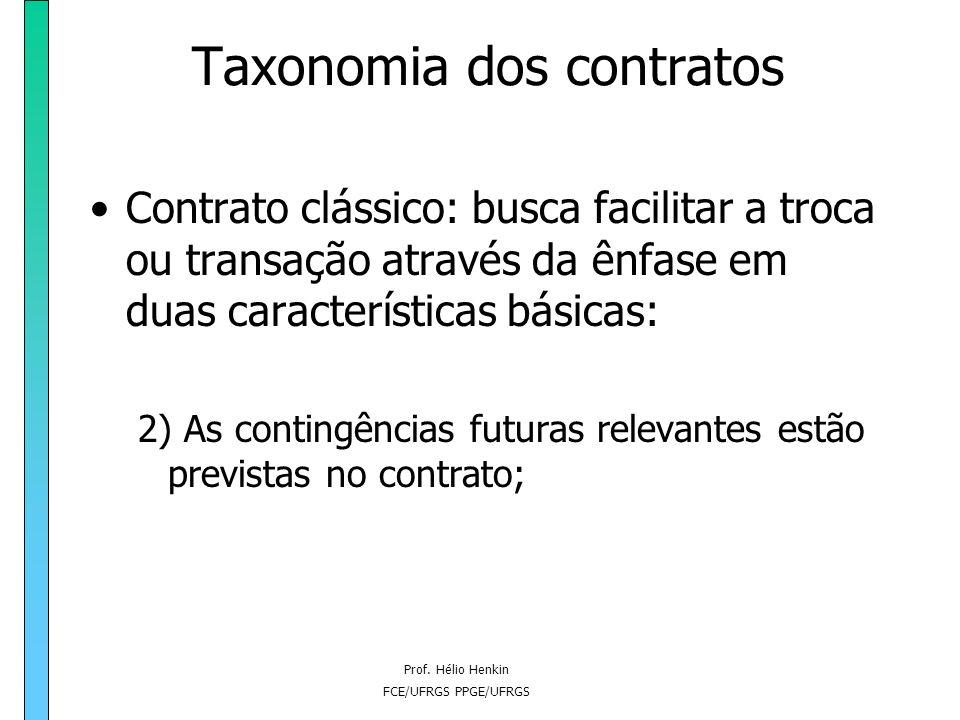 Prof. Hélio Henkin FCE/UFRGS PPGE/UFRGS Taxonomia dos contratos Contrato clássico: busca facilitar a troca ou transação através da ênfase em duas cara