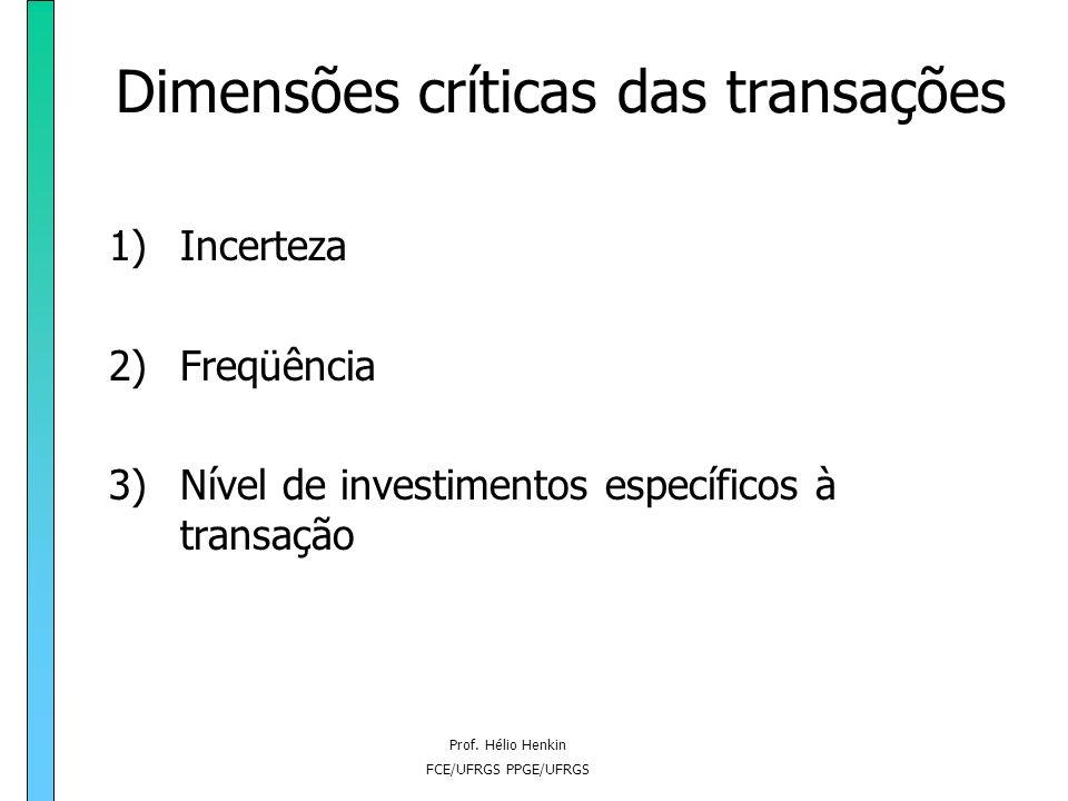 Prof. Hélio Henkin FCE/UFRGS PPGE/UFRGS Taxonomia dos contratos Contrato relacional: contrato que inclui um amplo conjunto de normas que vão além daqu