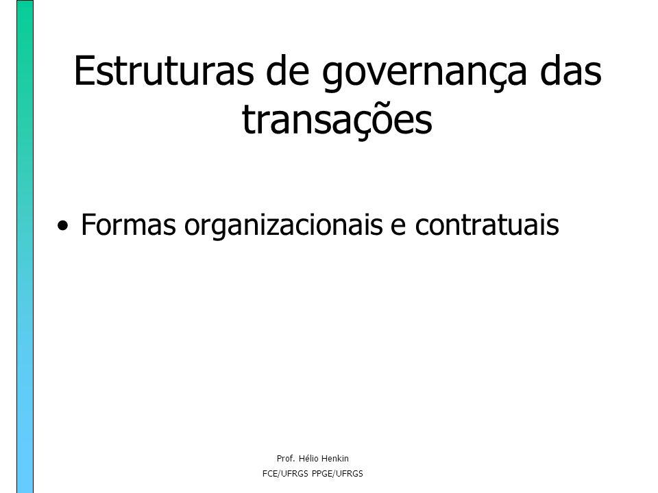 Prof. Hélio Henkin FCE/UFRGS PPGE/UFRGS Quadro de exemplos de transações quanto aos critérios propostos FREQÜÊNCIAINVESTIMENTO NÃO- ESPECÍFICO INVESTI