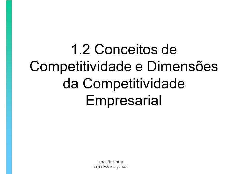 Prof. Hélio Henkin FCE/UFRGS PPGE/UFRGS Tipo de TransaçãoTipo de estrutura de governança Ocasional com investimento não específico Regência pelo merca