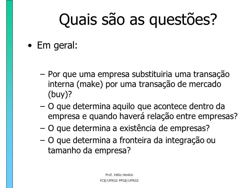 Prof. Hélio Henkin FCE/UFRGS PPGE/UFRGS 1.1 Teoria da firma e estruturas de governança