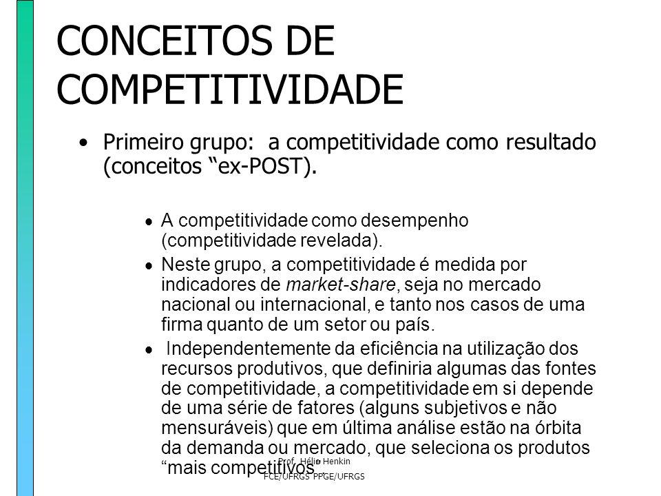 Prof. Hélio Henkin FCE/UFRGS PPGE/UFRGS Análise de Ambiente (sistêmico e estrutural/setorial) Formulação e Implementação de Estratégia