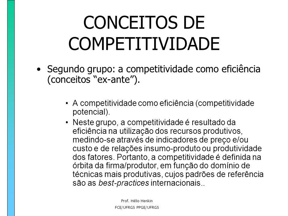 Prof. Hélio Henkin FCE/UFRGS PPGE/UFRGS CONCEITOS DE COMPETITIVIDADE Primeiro grupo: a competitividade como resultado (conceitos ex-POST). A competiti