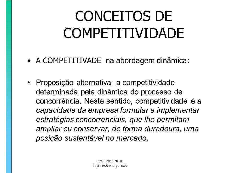 Prof. Hélio Henkin FCE/UFRGS PPGE/UFRGS CONCEITOS DE COMPETITIVIDADE Análise crítica: Primeiro grupo: caráter estático (o que leva uma empresa ou país