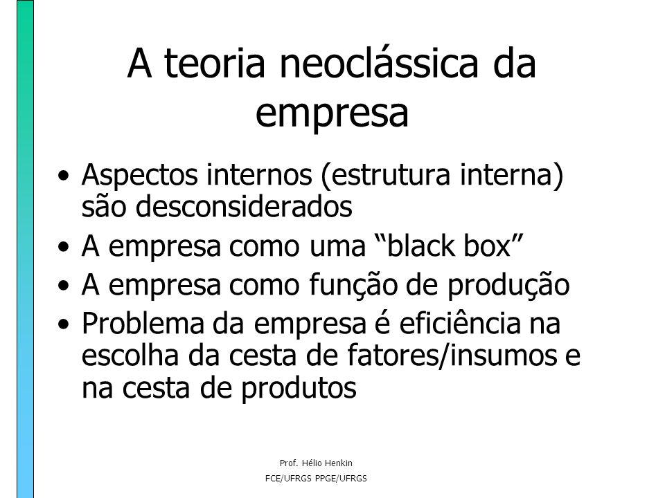 Prof. Hélio Henkin FCE/UFRGS PPGE/UFRGS Quais são as questões? Em geral: –Por que uma empresa substituiria uma transação interna (make) por uma transa