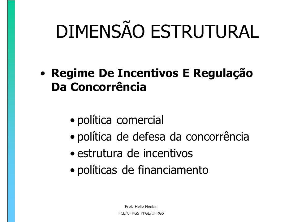 Prof. Hélio Henkin FCE/UFRGS PPGE/UFRGS DIMENSÃO ESTRUTURAL Características Do Mercado: taxas de crescimento da demanda distribuição geográfica e em f