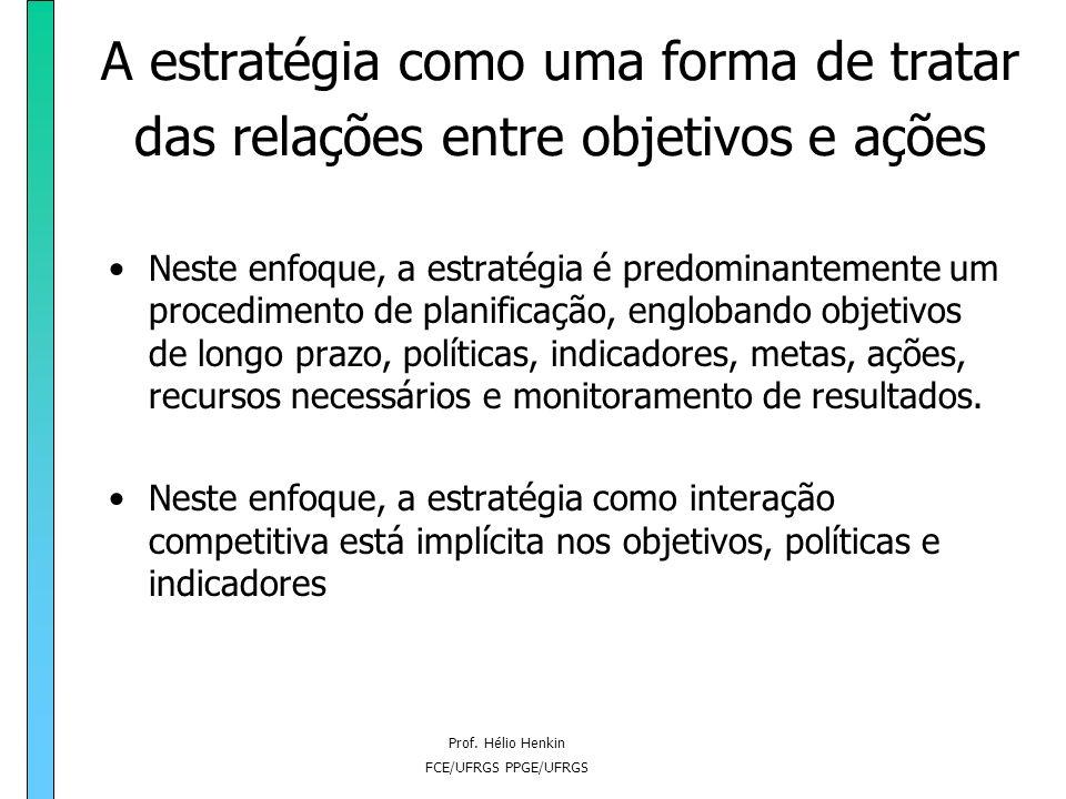 Prof. Hélio Henkin FCE/UFRGS PPGE/UFRGS DIMENSÃO EMPRESARIAL GESTÃO: marketing, vendas, planejamento, finanças, administração geral; INOVAÇÂO: pesquis