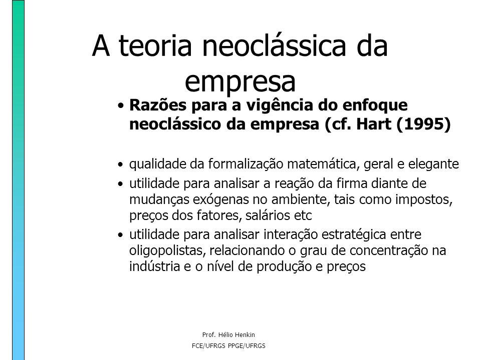 Prof. Hélio Henkin FCE/UFRGS PPGE/UFRGS A teoria neoclássica da empresa Aspectos internos (estrutura interna) são desconsiderados A empresa como uma b