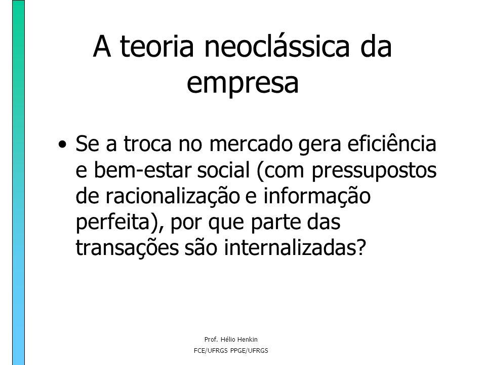 Prof. Hélio Henkin FCE/UFRGS PPGE/UFRGS A teoria neoclássica da empresa Razões para a vigência do enfoque neoclássico da empresa (cf. Hart (1995) qual