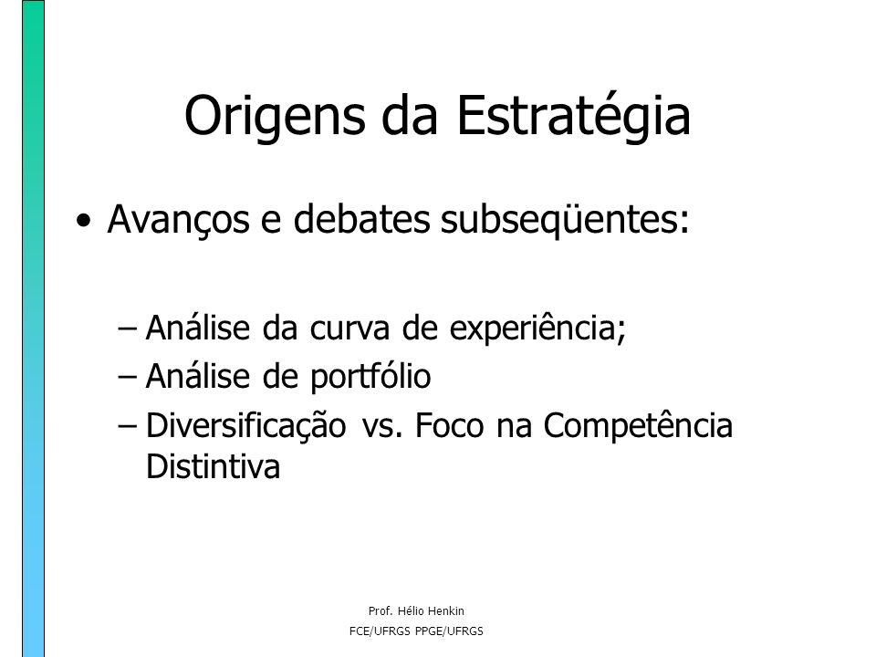 Prof. Hélio Henkin FCE/UFRGS PPGE/UFRGS Estrutura da Estratégia (K. Andrews) Condições e Tendências Ambientais Oportunidades e Riscos Competências Dis