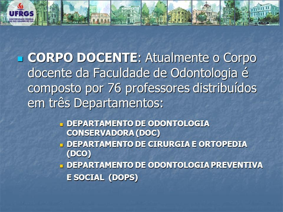 CORPO DOCENTE: Atualmente o Corpo docente da Faculdade de Odontologia é composto por 76 professores distribuídos em três Departamentos: CORPO DOCENTE:
