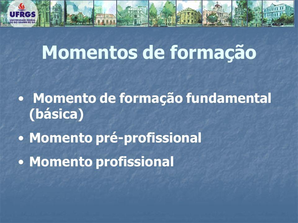 Momentos de formação Momento de formação fundamental (básica) Momento pré-profissional Momento profissional