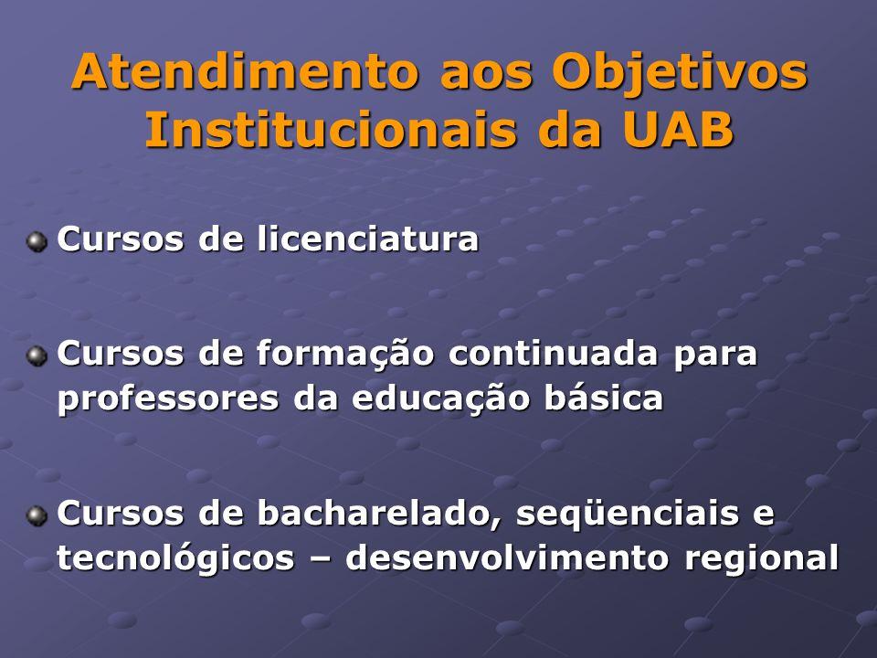Atendimento aos Objetivos Institucionais da UAB Cursos de licenciatura Cursos de formação continuada para professores da educação básica Cursos de bacharelado, seqüenciais e tecnológicos – desenvolvimento regional