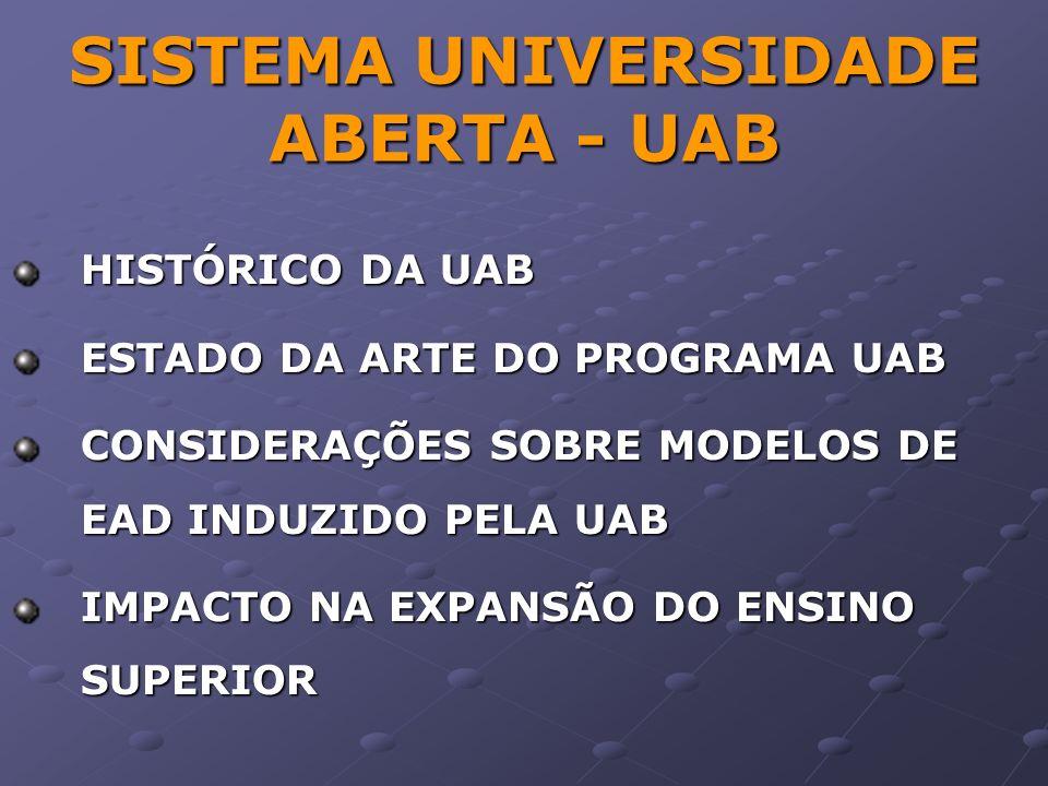 HISTÓRICO DA UAB O Decreto 5.800, de 2006 institui o Programa Universidade Aberta do Brasil A Lei 11.273, de 2006 autoriza pagamento de bolsas para participantes de programas de formação inicial e continuada do MEC