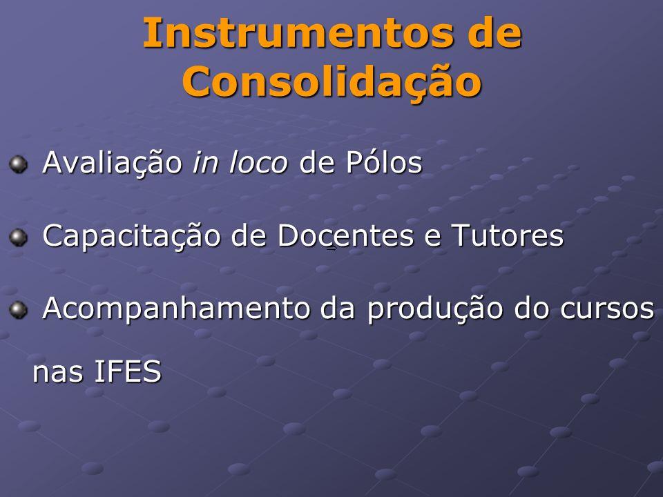 Instrumentos de Consolidação Avaliação in loco de Pólos Avaliação in loco de Pólos Capacitação de Docentes e Tutores Capacitação de Docentes e Tutores Acompanhamento da produção do cursos nas IFES Acompanhamento da produção do cursos nas IFES
