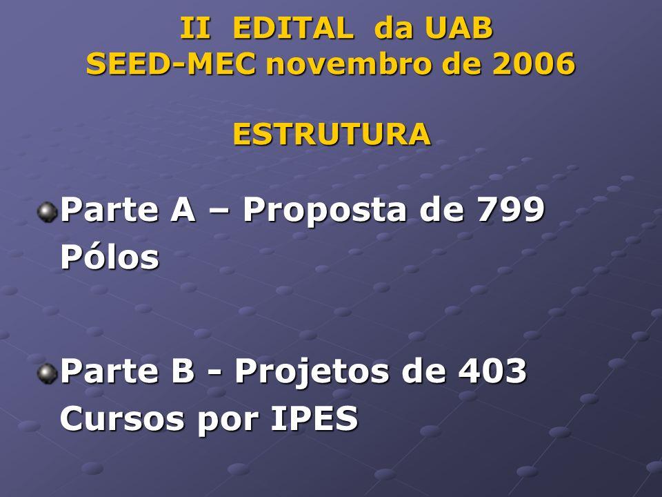 II EDITAL da UAB SEED-MEC novembro de 2006 ESTRUTURA II EDITAL da UAB SEED-MEC novembro de 2006 ESTRUTURA Parte A – Proposta de 799 Pólos Parte B - Projetos de 403 Cursos por IPES
