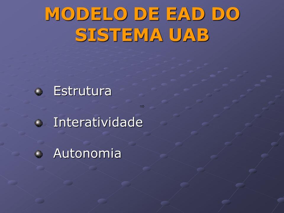 MODELO DE EAD DO SISTEMA UAB Estrutura Estrutura Interatividade Interatividade Autonomia Autonomia