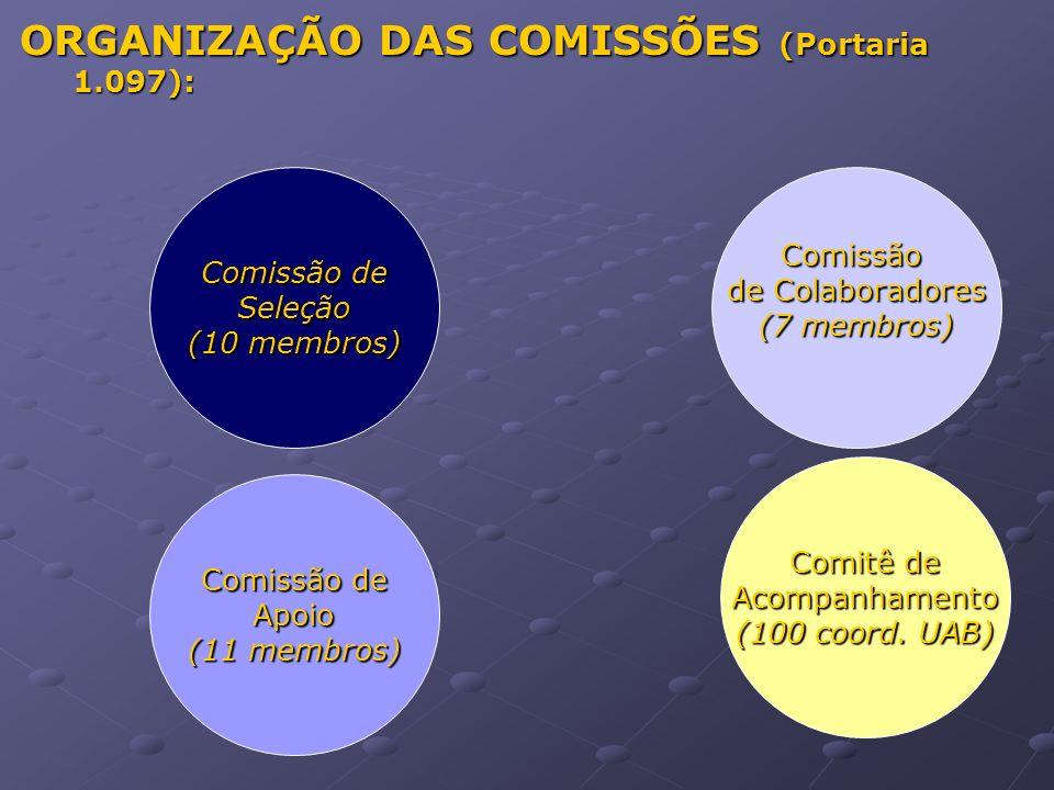 ORGANIZAÇÃO DAS COMISSÕES (Portaria 1.097): Comissão de Seleção (10 membros) Comissão de Apoio (11 membros) Comissão de Colaboradores (7 membros) Comitê de Acompanhamento (100 coord.