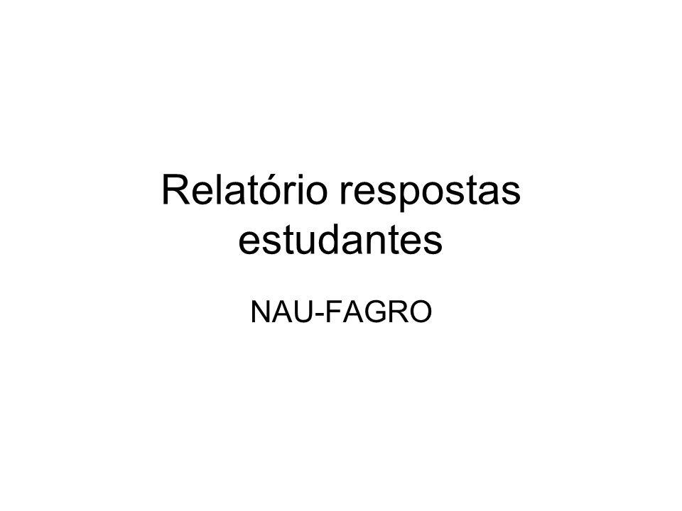Relatório respostas estudantes NAU-FAGRO