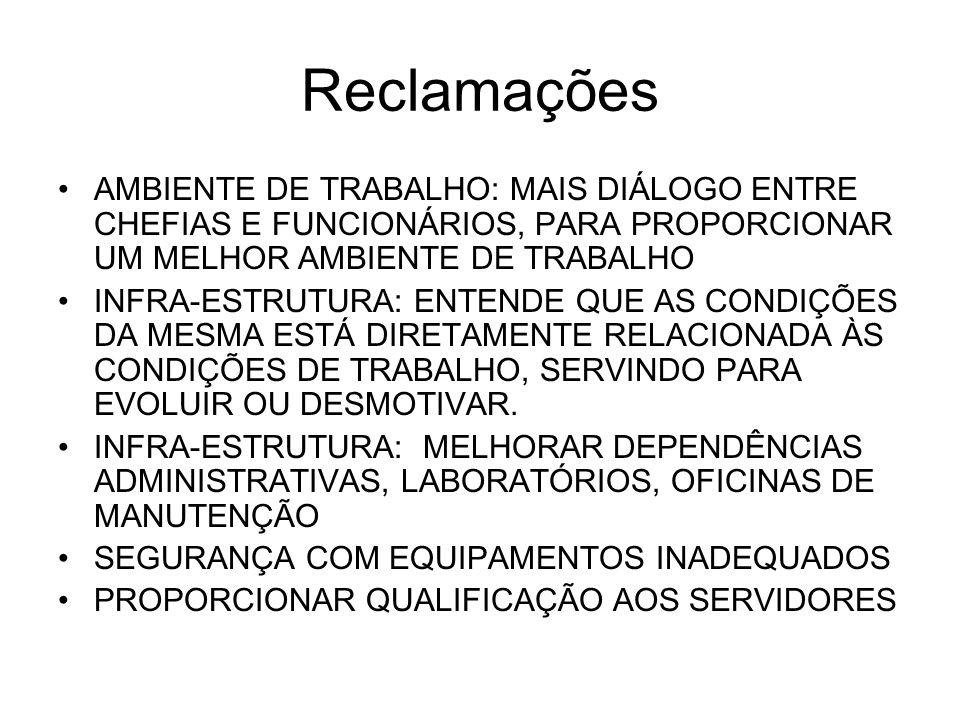 Reclamações AMBIENTE DE TRABALHO: MAIS DIÁLOGO ENTRE CHEFIAS E FUNCIONÁRIOS, PARA PROPORCIONAR UM MELHOR AMBIENTE DE TRABALHO INFRA-ESTRUTURA: ENTENDE