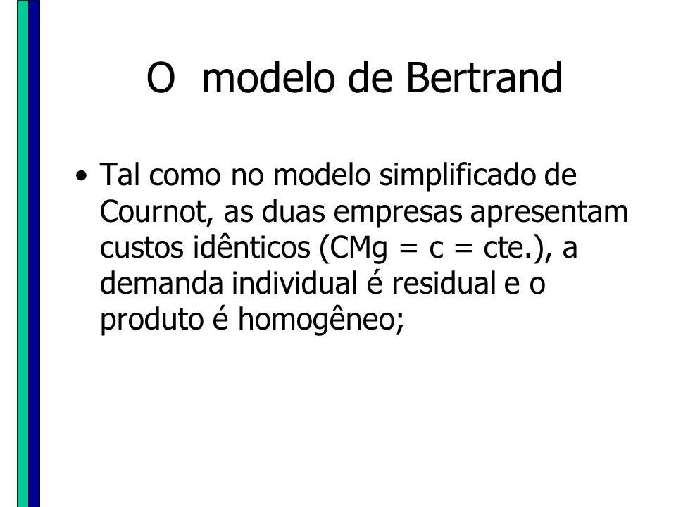 O modelo de Bertrand Tal como no modelo simplificado de Cournot, as duas empresas apresentam custos idênticos (CMg = c = cte.), a demanda individual é