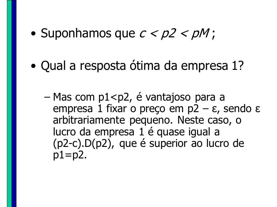 Suponhamos que c < p2 < pM ; Qual a resposta ótima da empresa 1? –Mas com p1<p2, é vantajoso para a empresa 1 fixar o preço em p2 – ε, sendo ε arbitra