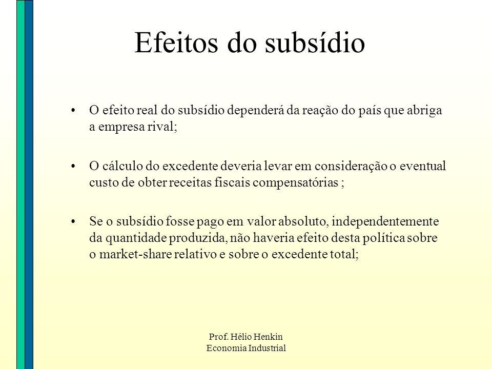 Prof. Hélio Henkin Economia Industrial Efeitos do subsídio O efeito real do subsídio dependerá da reação do país que abriga a empresa rival; O cálculo